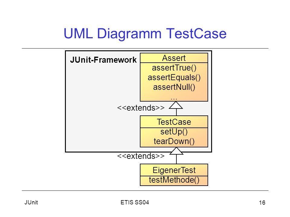 UML Diagramm TestCase Assert JUnit-Framework assertTrue()