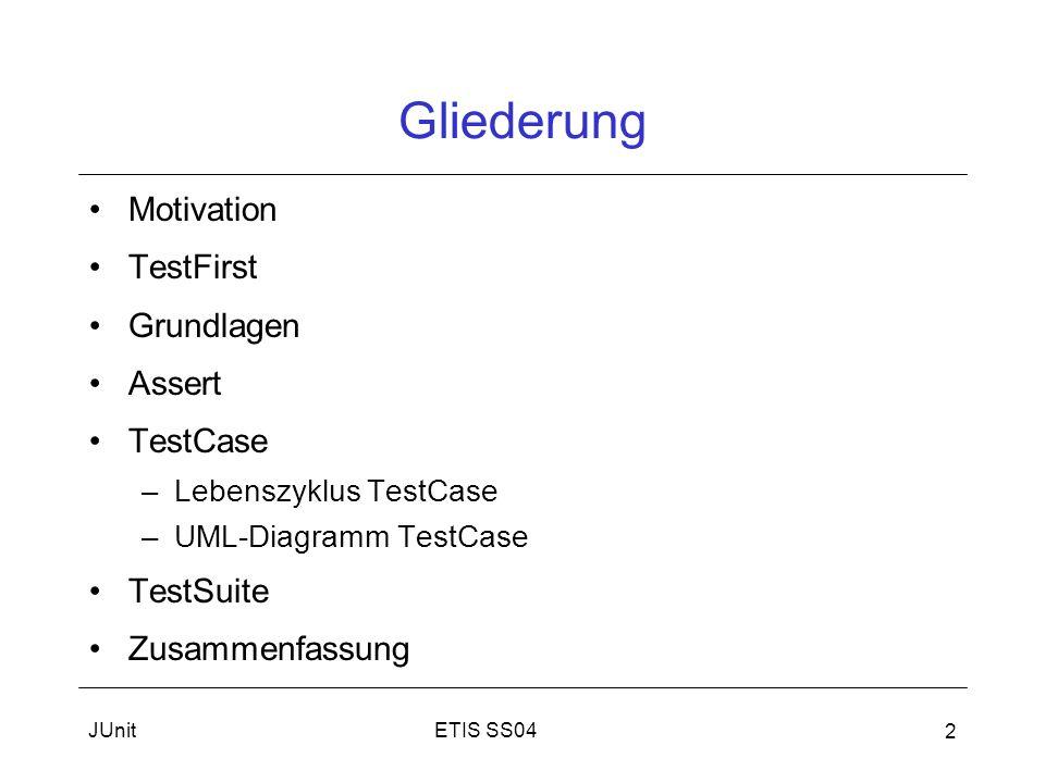 Gliederung Motivation TestFirst Grundlagen Assert TestCase TestSuite