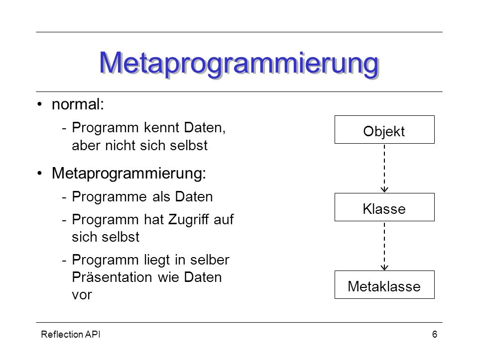 Metaprogrammierung normal: Metaprogrammierung: