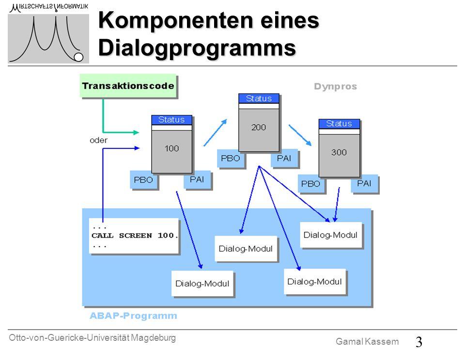 Komponenten eines Dialogprogramms
