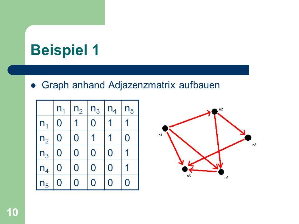 Beispiel 1 Graph anhand Adjazenzmatrix aufbauen n1 n2 n3 n4 n5 1