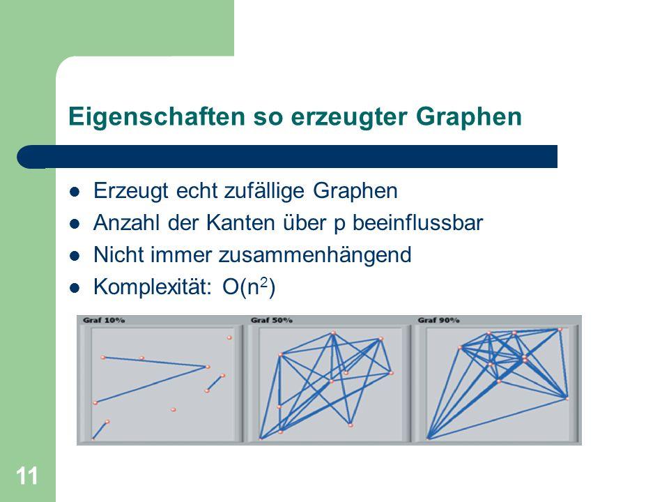 Eigenschaften so erzeugter Graphen