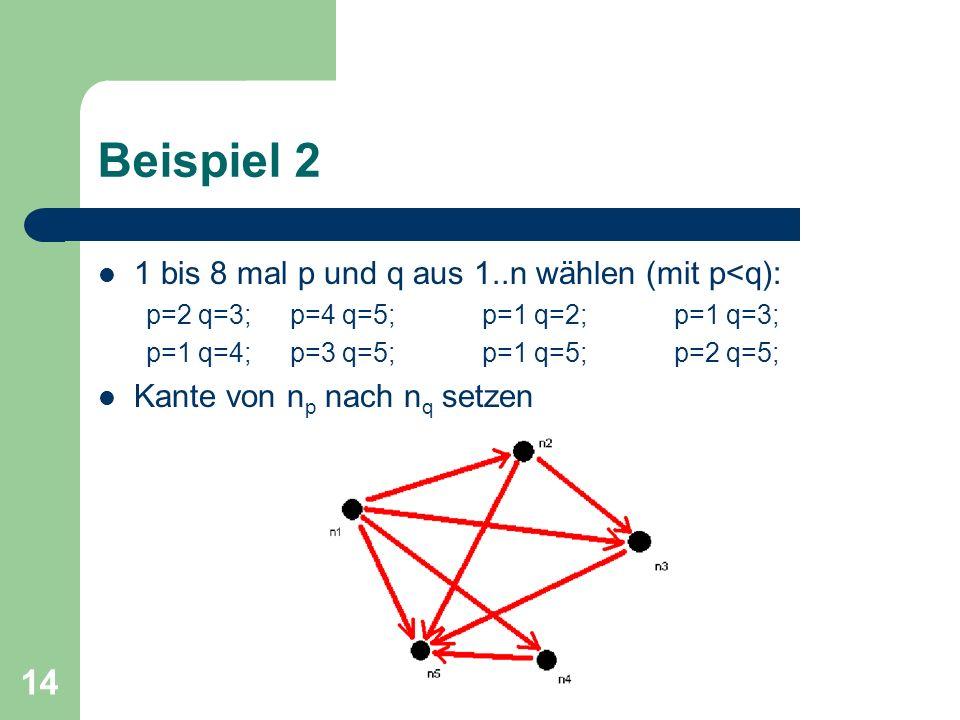 Beispiel 2 1 bis 8 mal p und q aus 1..n wählen (mit p<q):