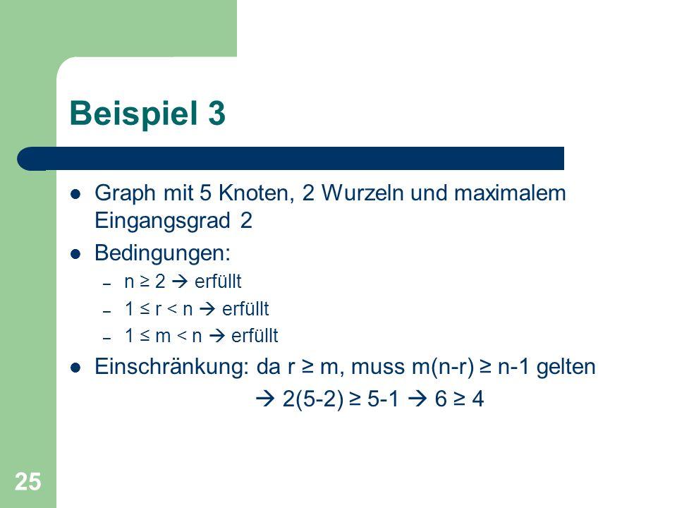 Beispiel 3 Graph mit 5 Knoten, 2 Wurzeln und maximalem Eingangsgrad 2