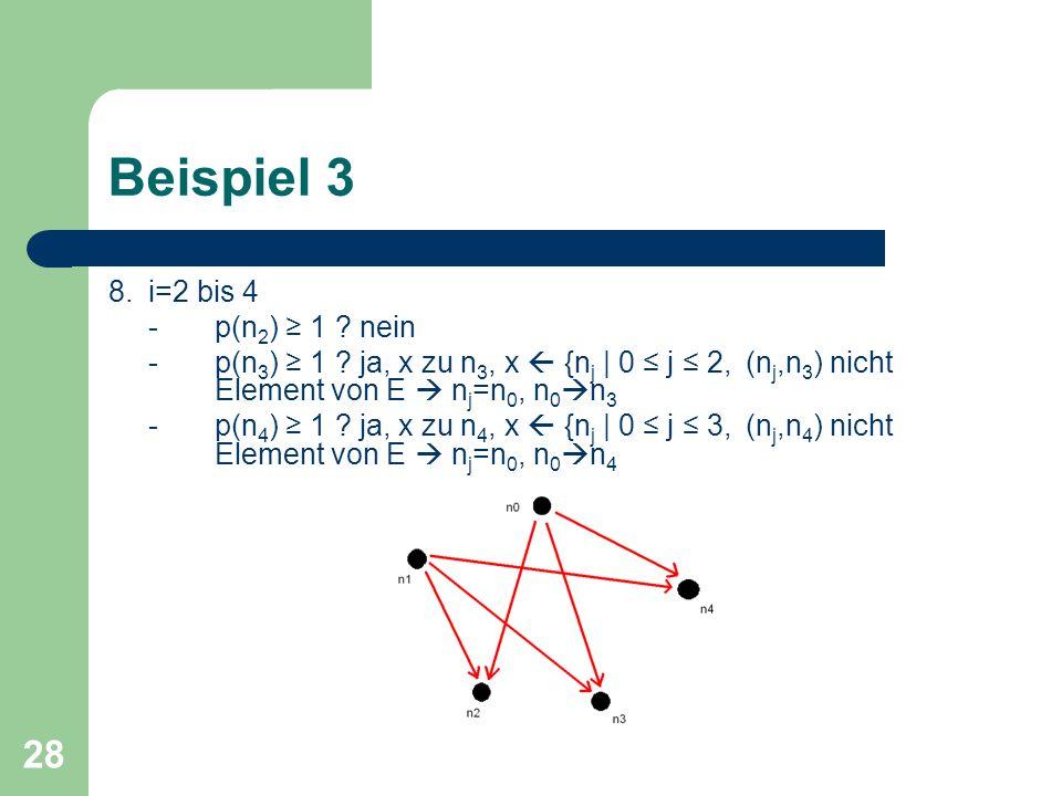 Beispiel 3 8. i=2 bis 4 - p(n2) ≥ 1 nein