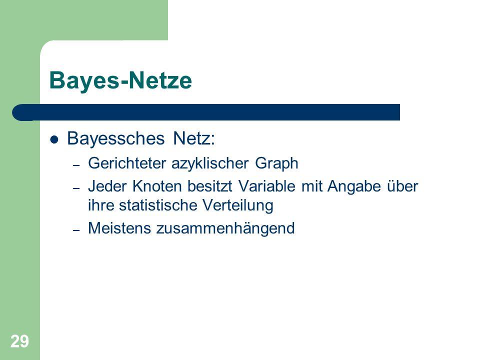 Bayes-Netze Bayessches Netz: Gerichteter azyklischer Graph