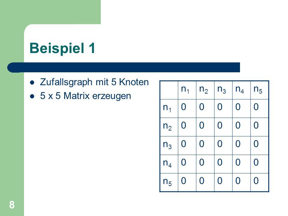Beispiel 1 Zufallsgraph mit 5 Knoten 5 x 5 Matrix erzeugen n1 n2 n3 n4