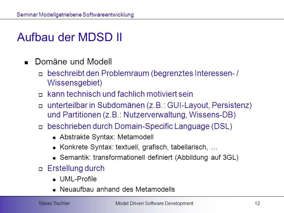 Aufbau der MDSD II Domäne und Modell