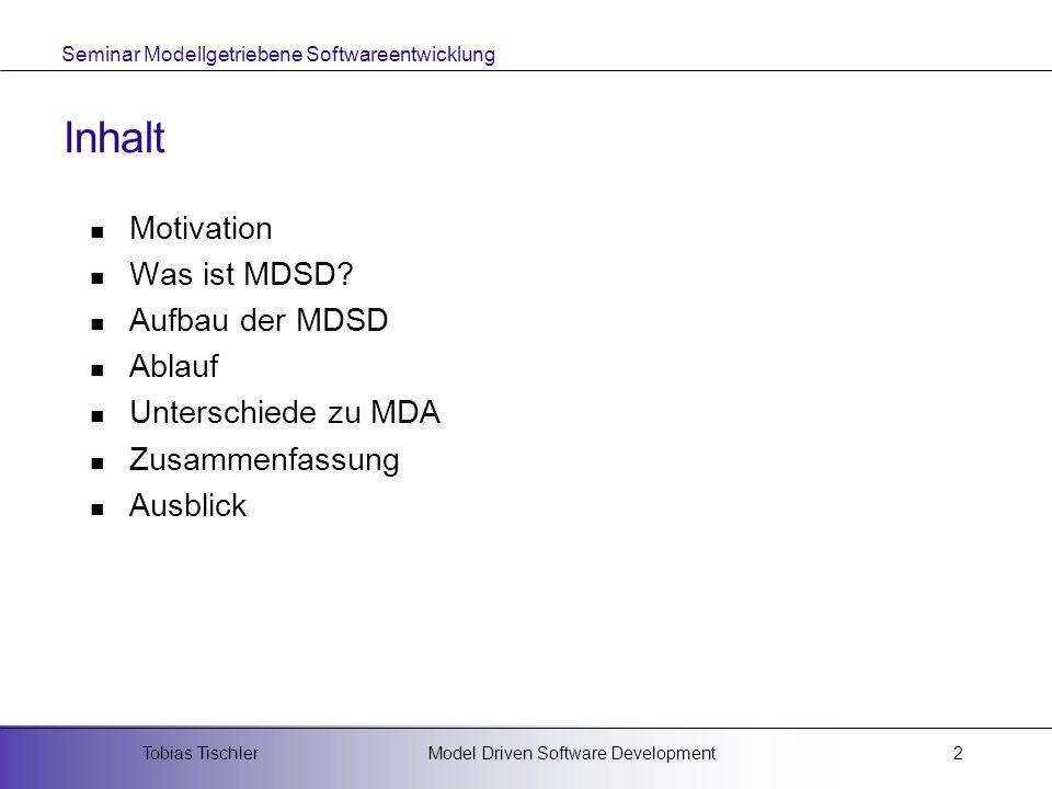 Inhalt Motivation Was ist MDSD Aufbau der MDSD Ablauf