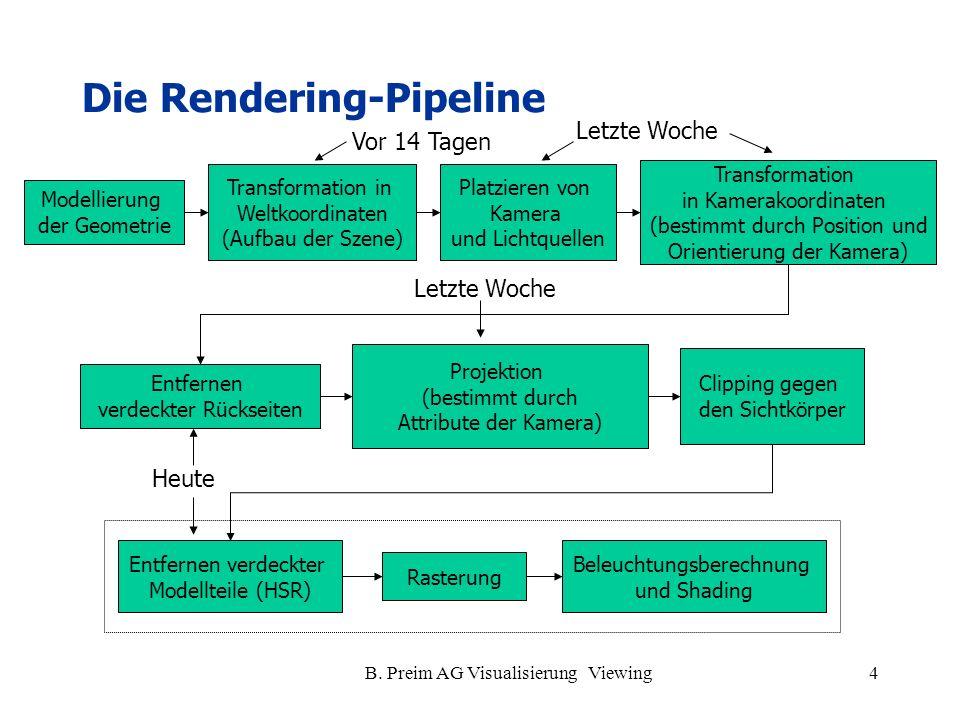 Die Rendering-Pipeline