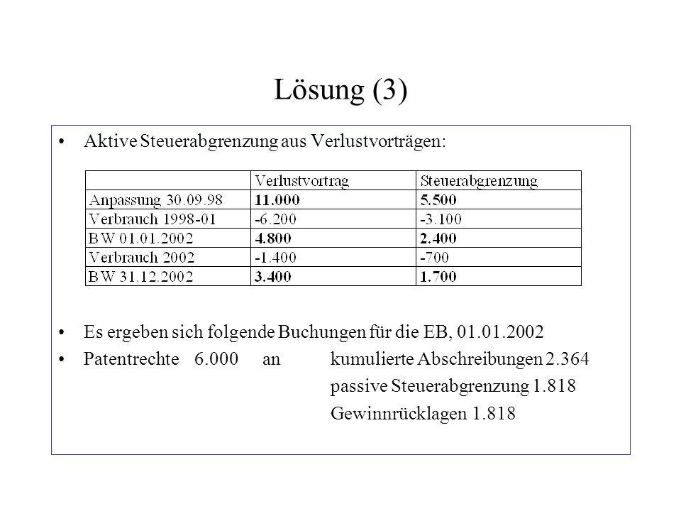 Lösung (3) Aktive Steuerabgrenzung aus Verlustvorträgen: