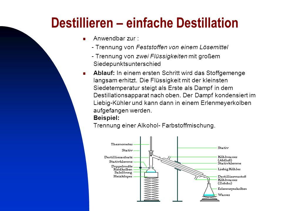 Destillieren – einfache Destillation