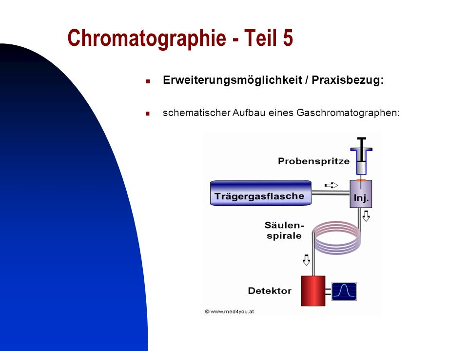 Chromatographie - Teil 5