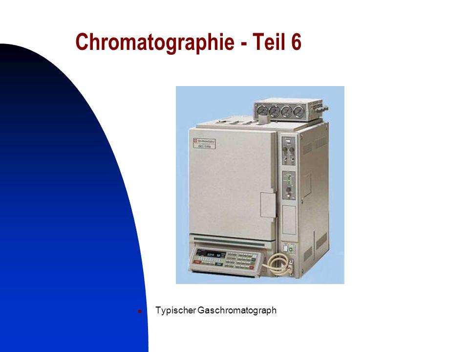 Chromatographie - Teil 6
