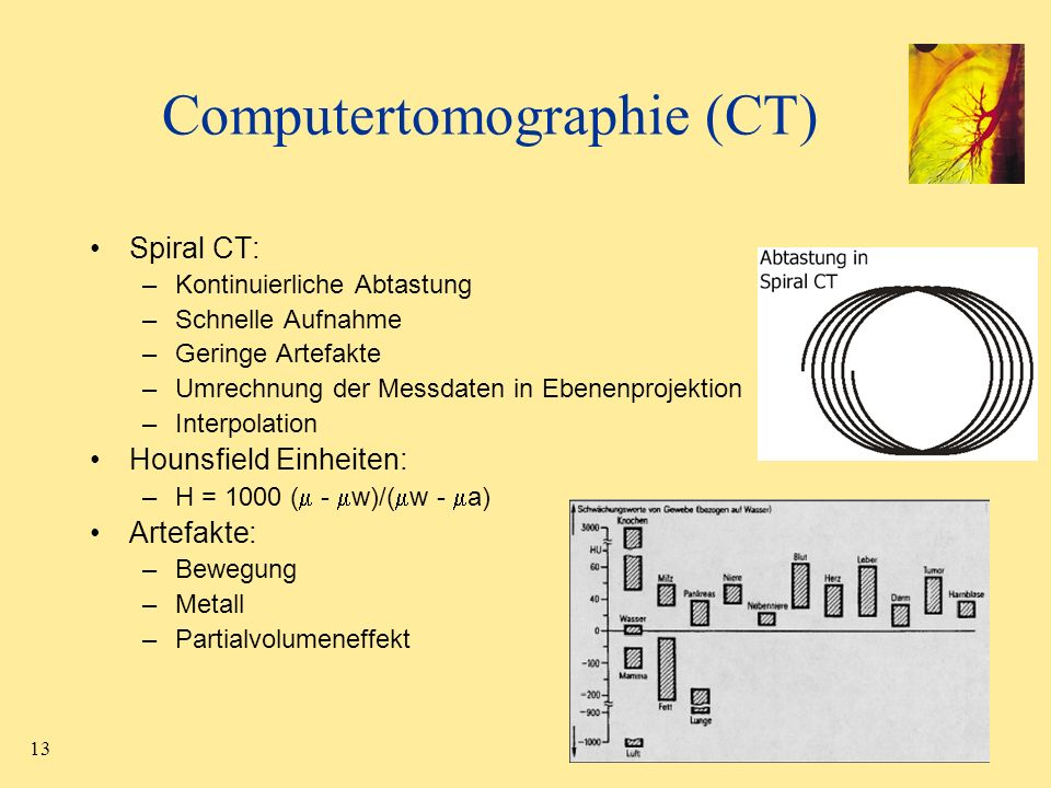 Computertomographie (CT)