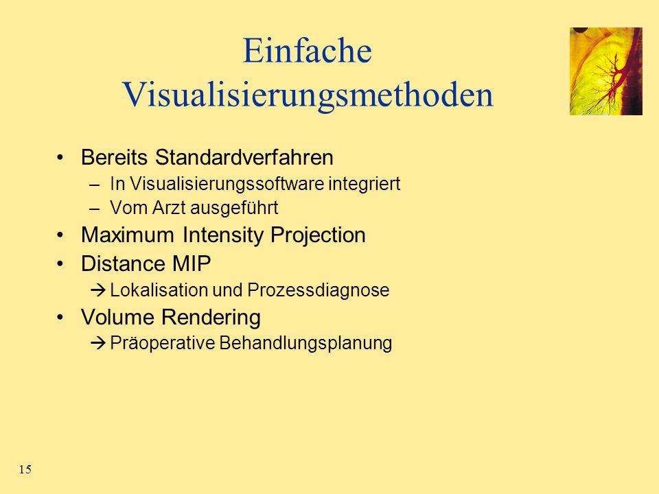 Einfache Visualisierungsmethoden