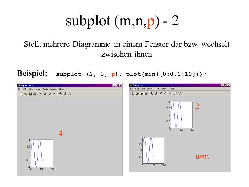subplot (m,n,p) - 2 Stellt mehrere Diagramme in einem Fenster dar bzw. wechselt zwischen ihnen.