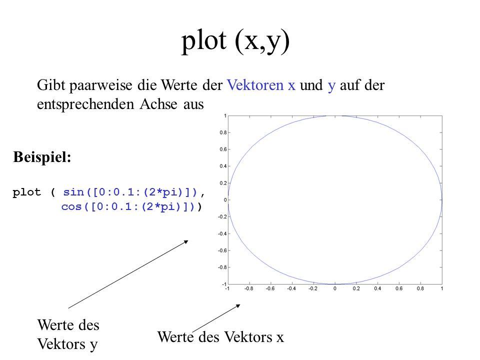 plot (x,y) Gibt paarweise die Werte der Vektoren x und y auf der entsprechenden Achse aus. Beispiel: