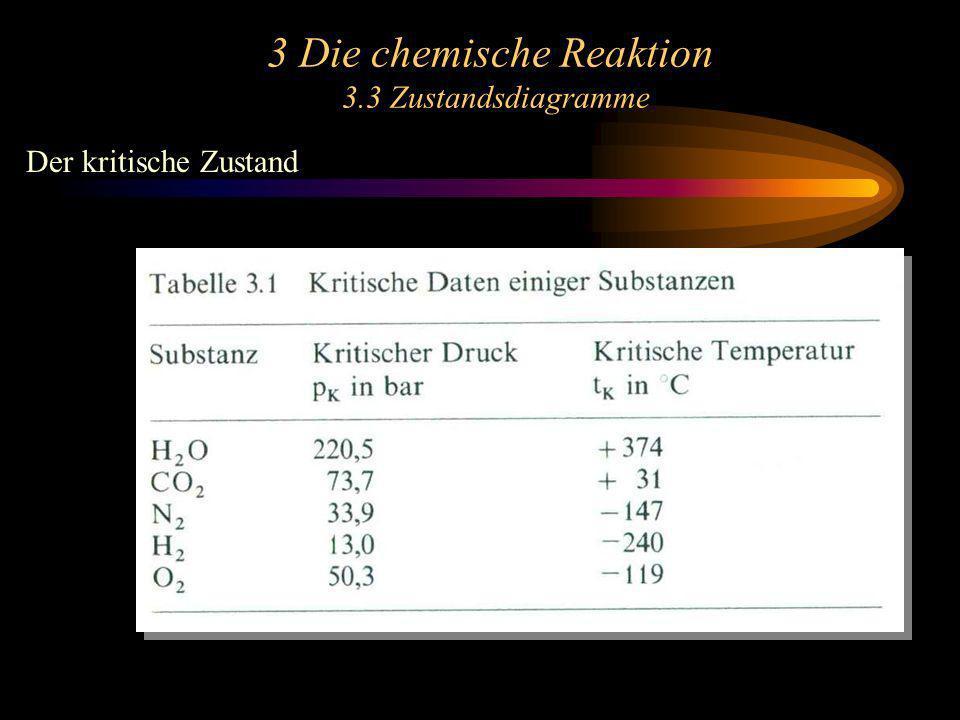 Beste Chemie Einheit 9 Arbeitsblatt 2 Antworten Galerie - Super ...