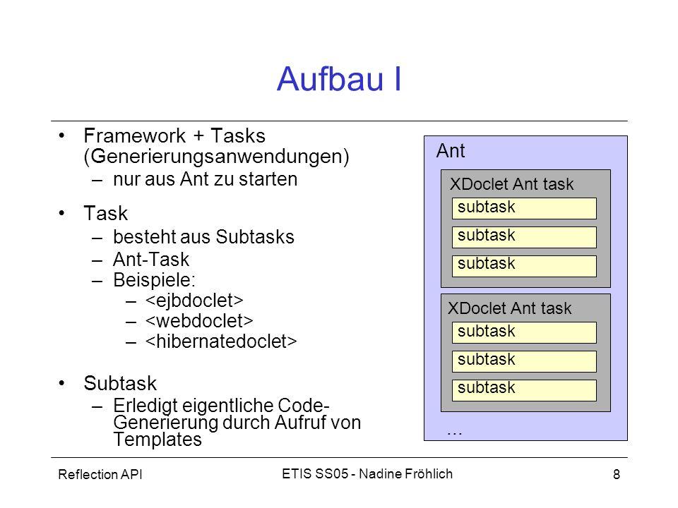 Aufbau I Framework + Tasks (Generierungsanwendungen) Task Subtask Ant
