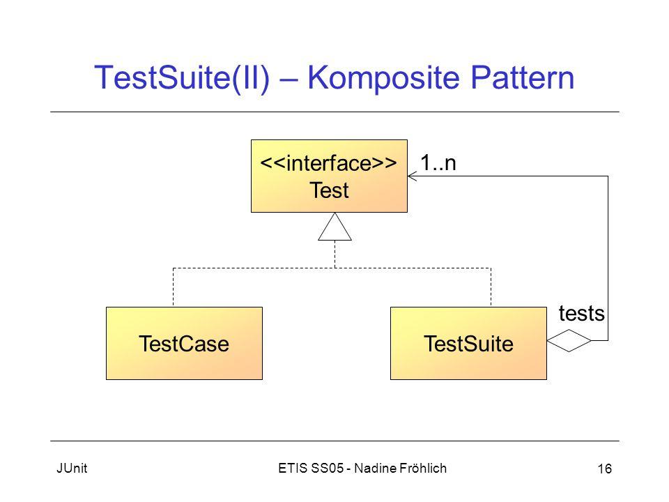 TestSuite(II) – Komposite Pattern