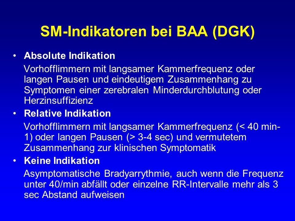 SM-Indikatoren bei BAA (DGK)