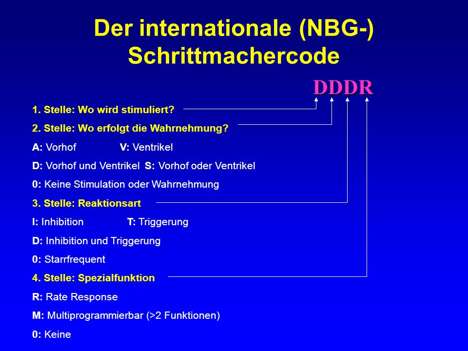 Der internationale (NBG-) Schrittmachercode