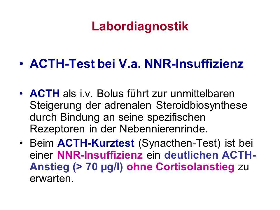 ACTH-Test bei V.a. NNR-Insuffizienz