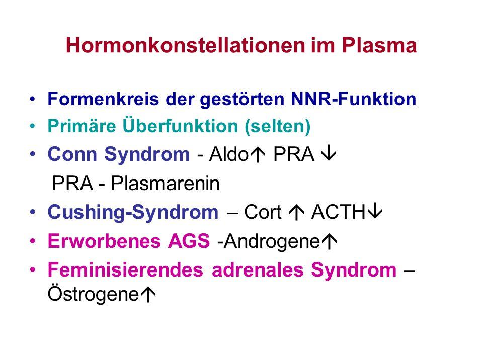 Hormonkonstellationen im Plasma