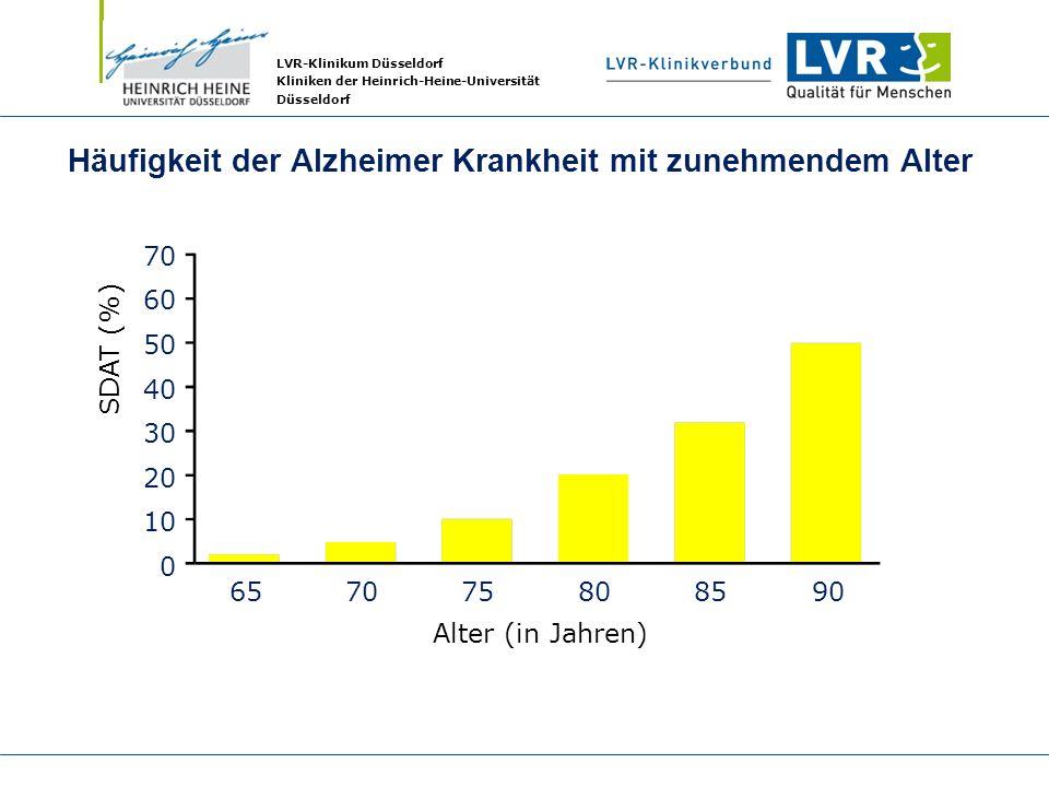 Häufigkeit der Alzheimer Krankheit mit zunehmendem Alter