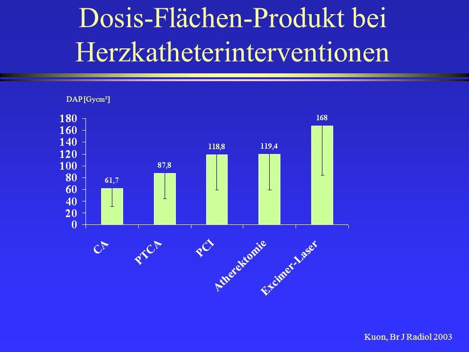 Dosis-Flächen-Produkt bei Herzkatheterinterventionen