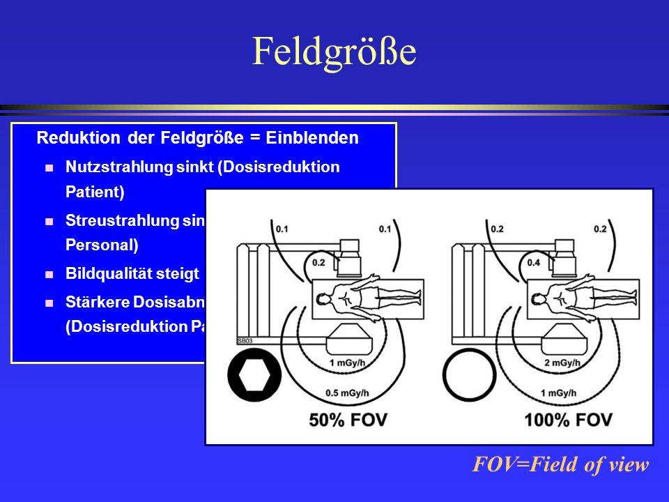 Feldgröße FOV=Field of view Reduktion der Feldgröße = Einblenden