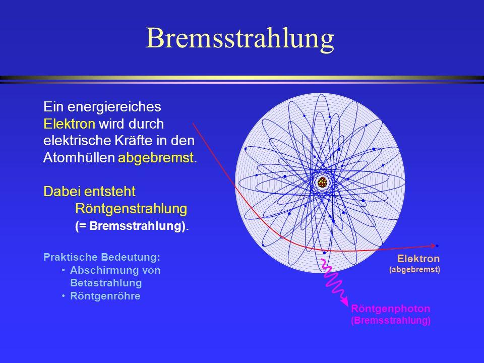 Bremsstrahlung Ein energiereiches Elektron wird durch elektrische Kräfte in den Atomhüllen abgebremst.