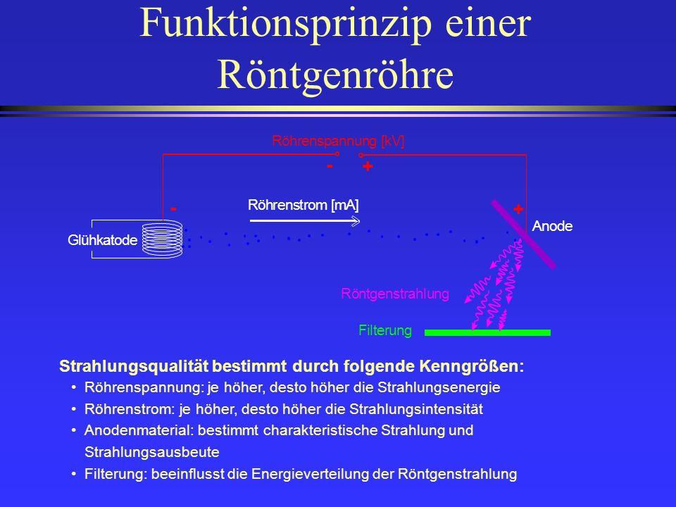 Funktionsprinzip einer Röntgenröhre