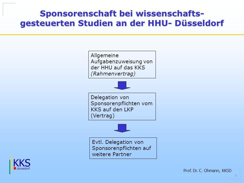 Sponsorenschaft bei wissenschafts-gesteuerten Studien an der HHU- Düsseldorf
