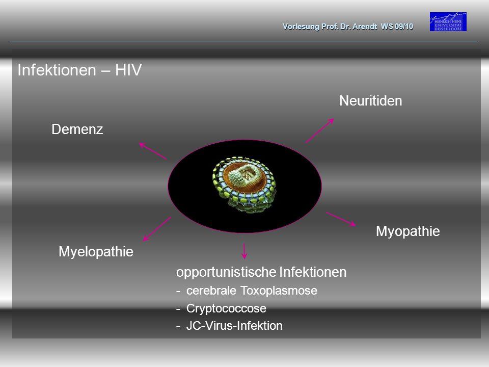 Infektionen – HIV Neuritiden Demenz Myopathie Myelopathie