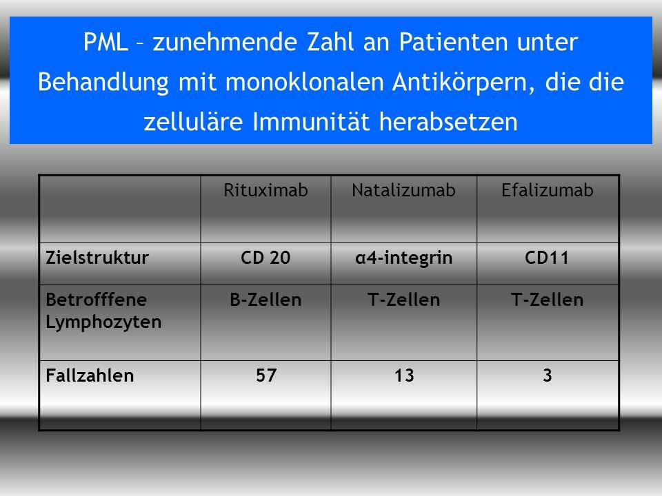 PML – zunehmende Zahl an Patienten unter Behandlung mit monoklonalen Antikörpern, die die zelluläre Immunität herabsetzen