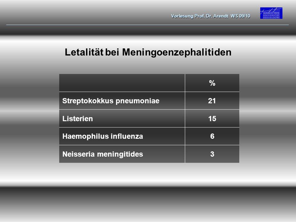 Letalität bei Meningoenzephalitiden