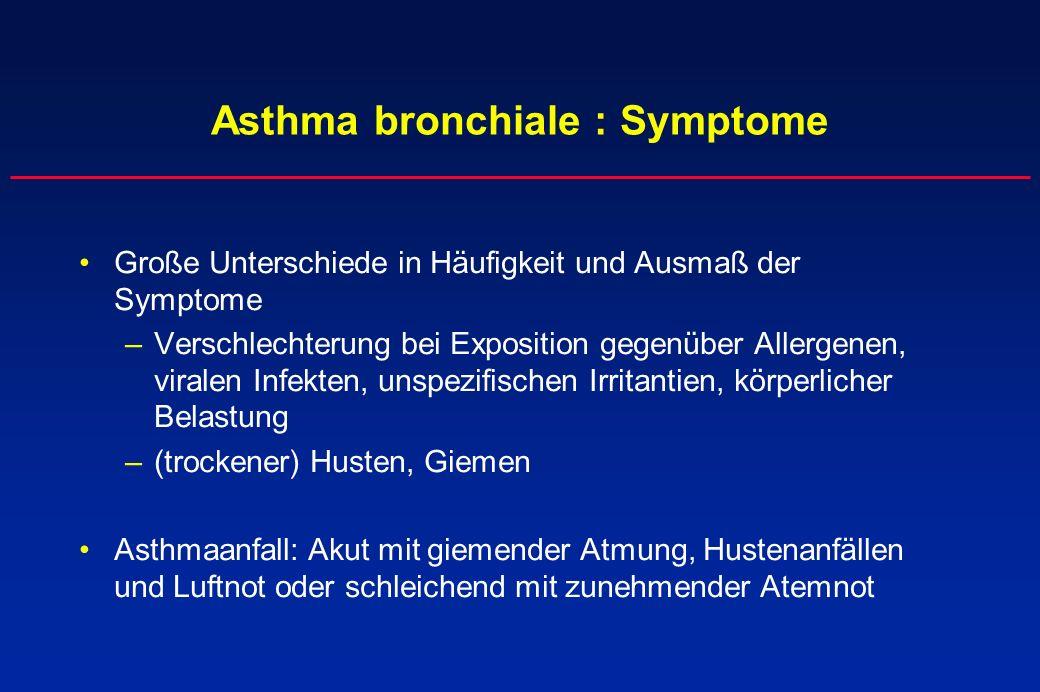 Asthma bronchiale : Symptome