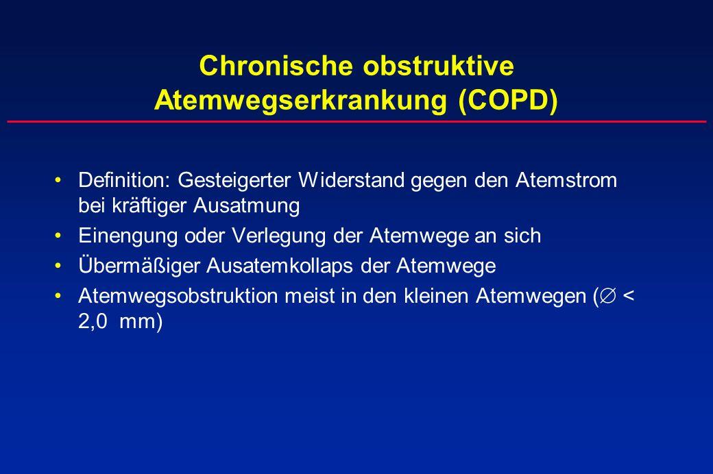 Chronische obstruktive Atemwegserkrankung (COPD)