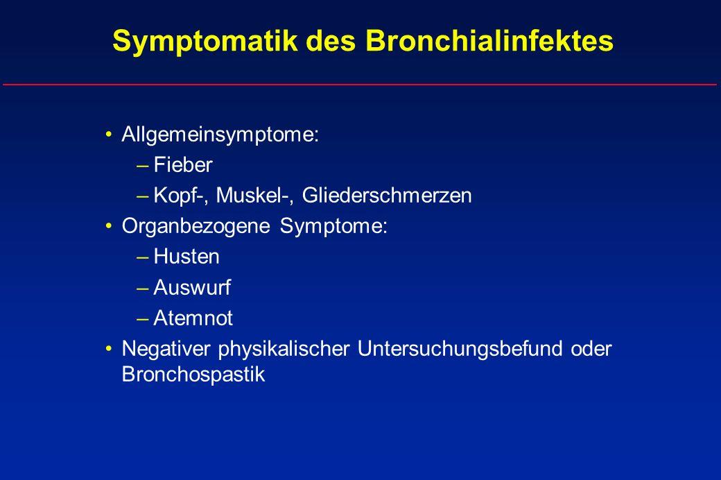 Symptomatik des Bronchialinfektes
