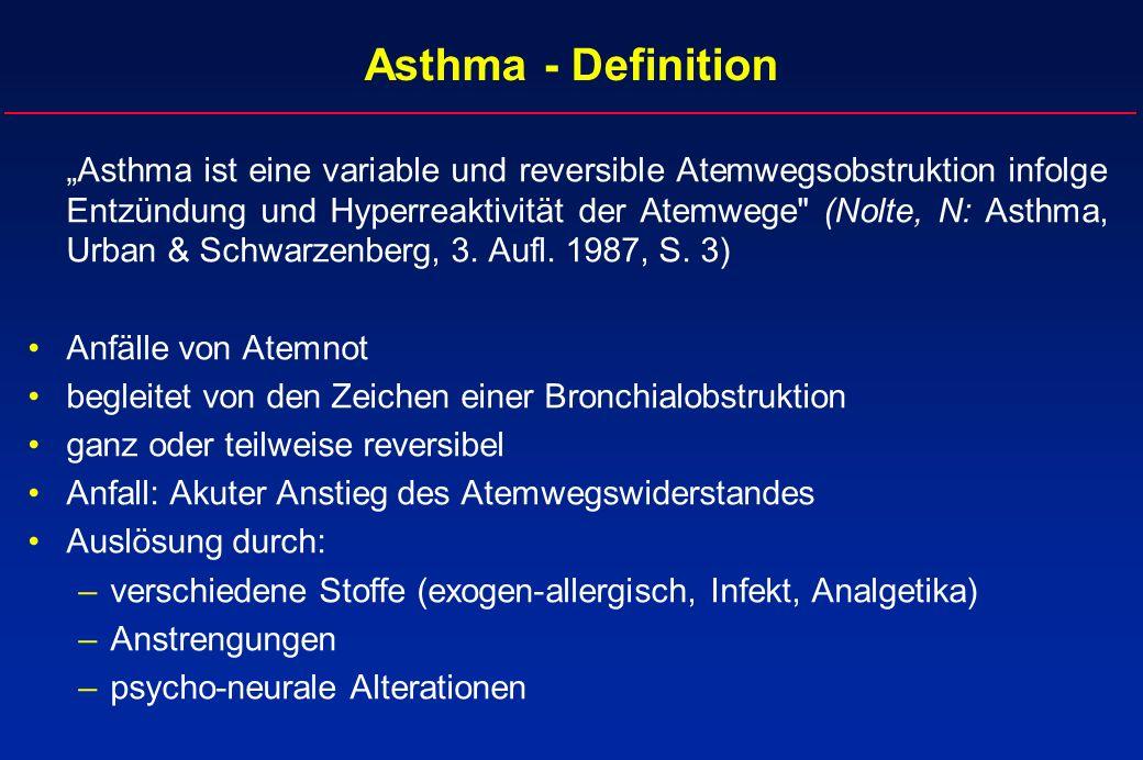 Asthma - Definition