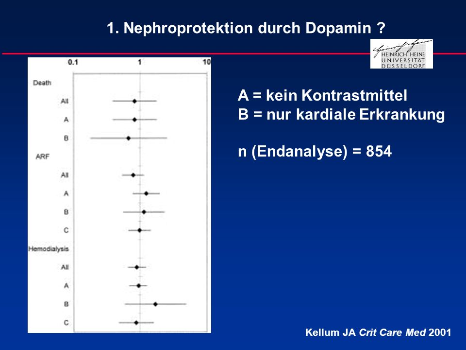 1. Nephroprotektion durch Dopamin