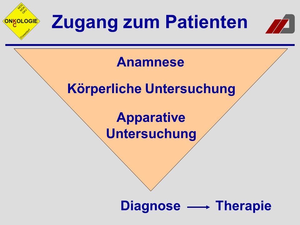 Zugang zum Patienten Anamnese Körperliche Untersuchung Apparative