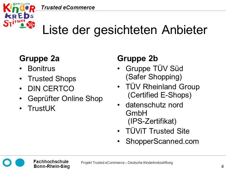 Liste der gesichteten Anbieter