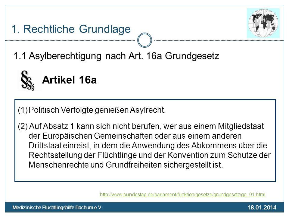 1. Rechtliche Grundlage Artikel 16a
