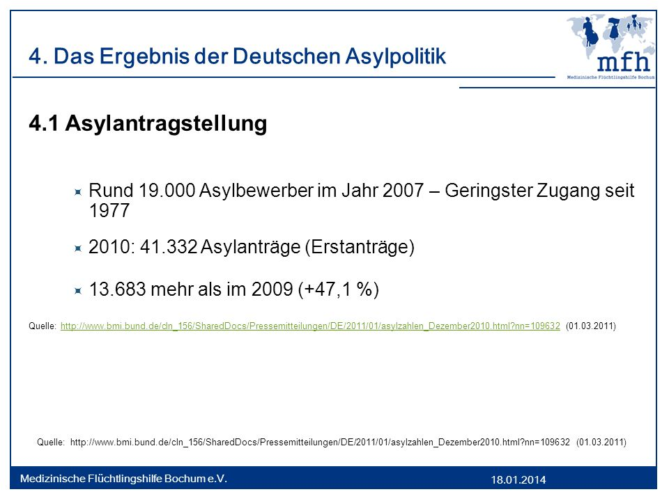 4. Das Ergebnis der Deutschen Asylpolitik