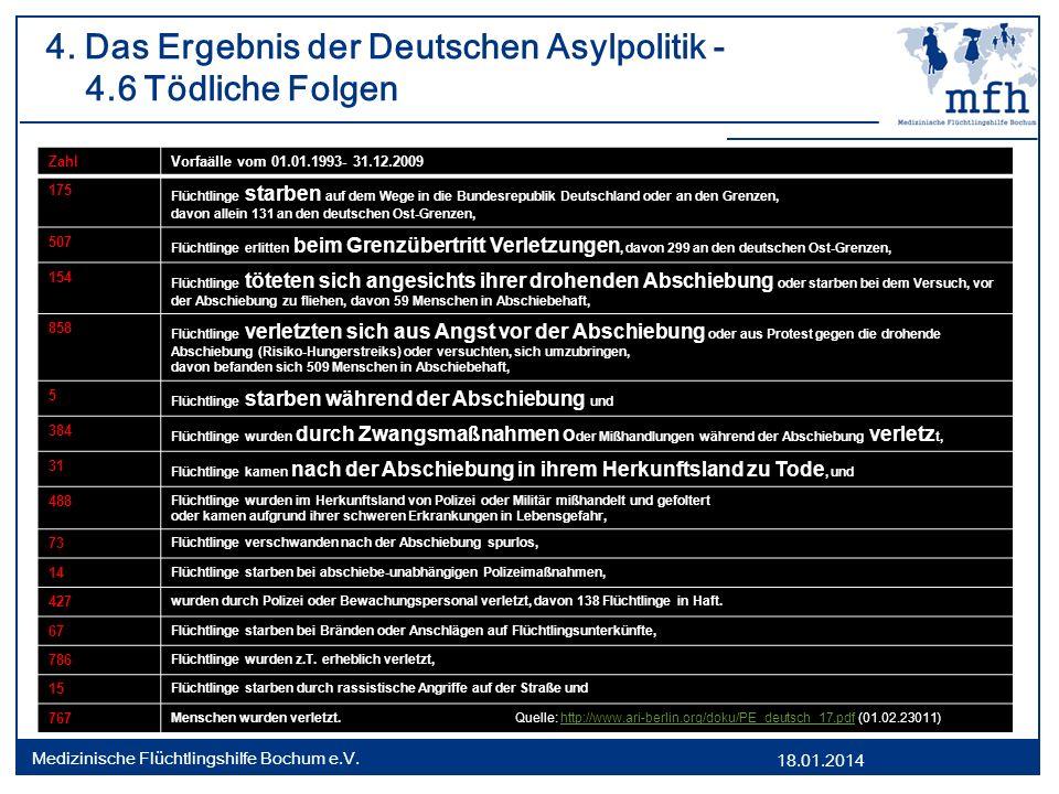 4. Das Ergebnis der Deutschen Asylpolitik - 4.6 Tödliche Folgen