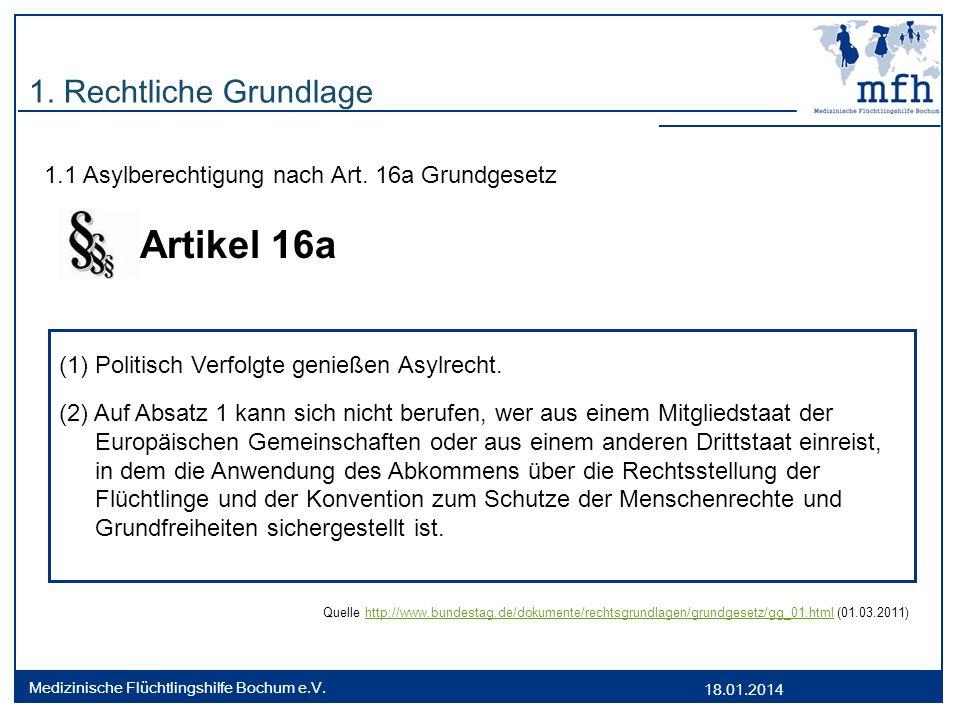 Artikel 16a 1. Rechtliche Grundlage