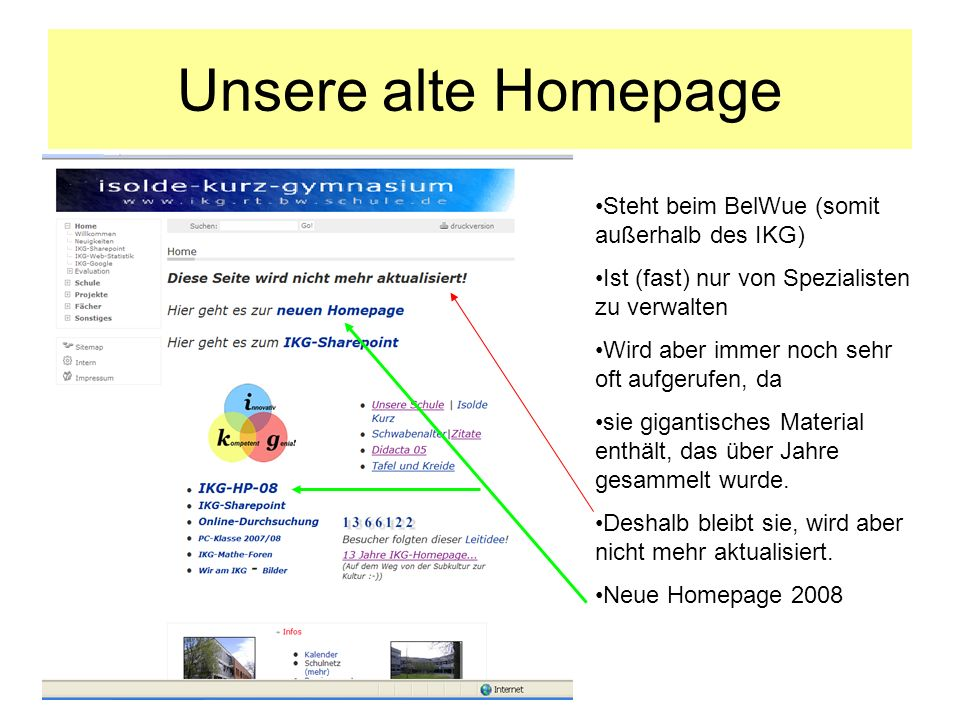 Unsere alte Homepage Steht beim BelWue (somit außerhalb des IKG)